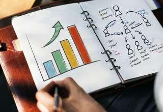 Le statut d'auto-entrepreneur et ses avantages 1