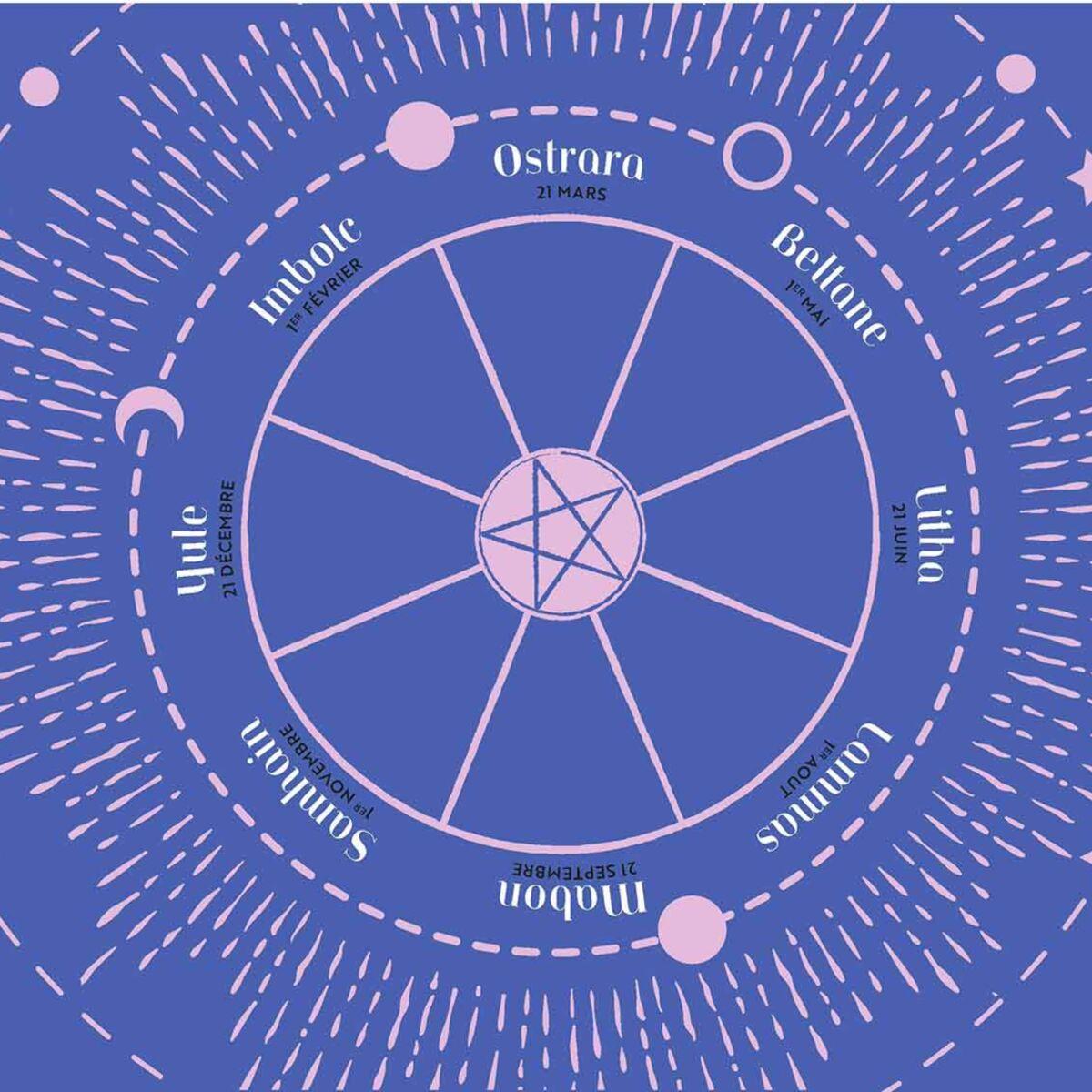 La roue de l'année: les 8 festivals du calendrier Wiccan 1